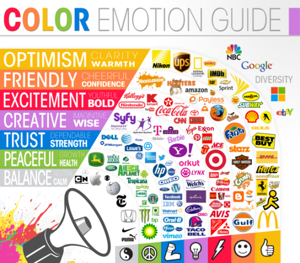 blog branding color guide